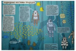Книга Под водой. Под землей