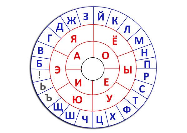 БУКВЕННЫЕ-КЛАССИКИ-варианты-игры