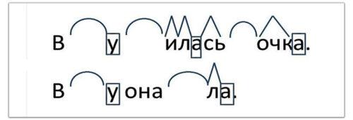 Разбор слова по составу 4 класс загадка-3