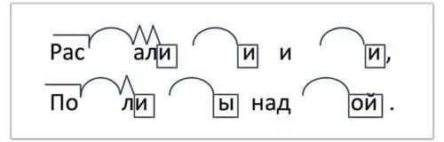 Разбор слова по составу 4 класс загадка-4