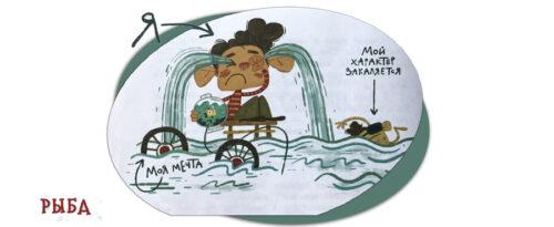 Мальчик-без-головы-Александра-Можгина--книга-рассказ-Рыба