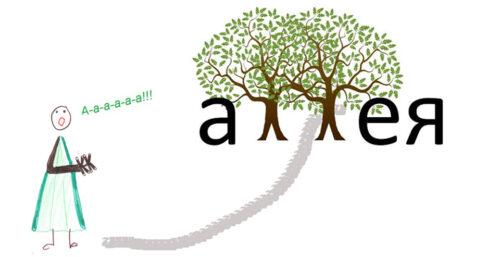 Словарные слова 5 класс, русский язык Аллея